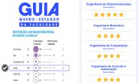 Engenharia de Telecomunicações do Inatel é a melhor do Brasil